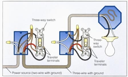 how to wire a double pole light switch quora. Black Bedroom Furniture Sets. Home Design Ideas