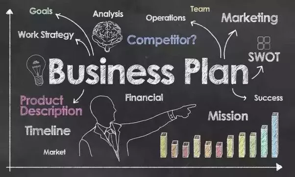 what is the best way to make a bussiness plan quora