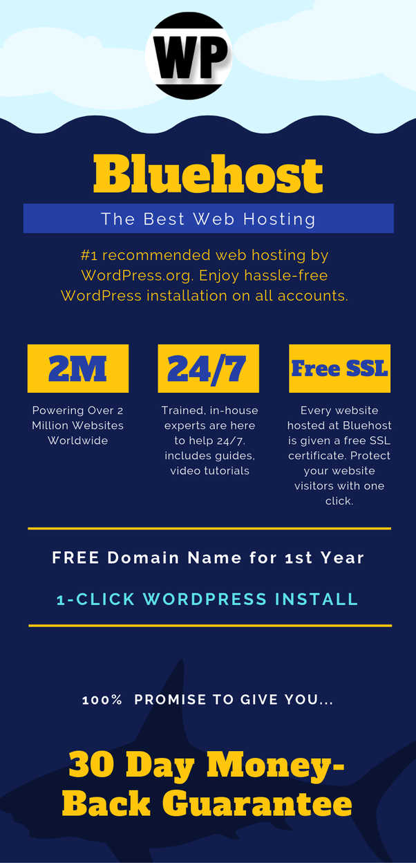 Best Ssl Certificate Providers 2020 Which are the best web hosting providers for 2020?   Quora