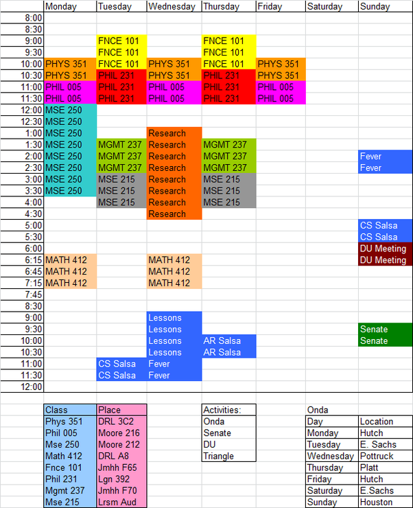 Here Is A Sample Schedule (my Sophomore Year Spring Semester, I Am Seeing  This Myself After Many Years   Brings Back Some Great Memories!):