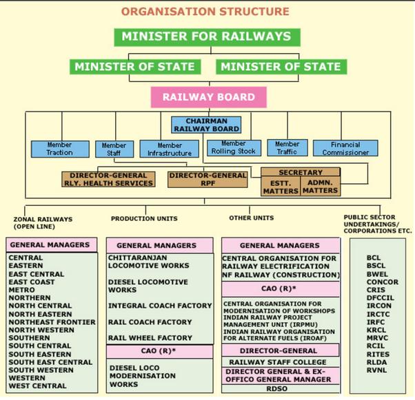 Karnataka Cabinet Ministers List 2018 Pdf   www ...