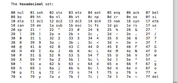 Quelle Est La Difference Entre R Et N En Programmation Quora