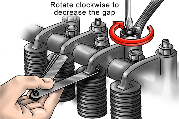 why is valve tappet clearance in an overhead engine necessary to rh quora com
