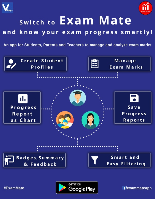 How to measure progress when studying before exams - Quora