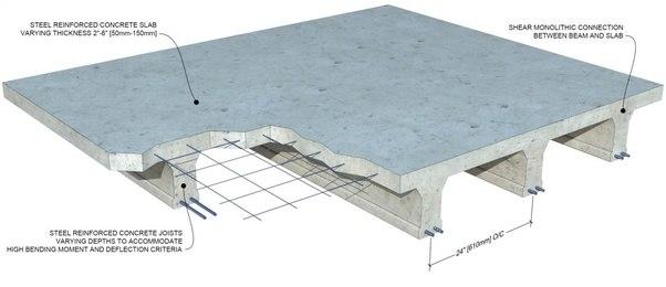 How To Estimate Cost Of Building A Bridge Deck
