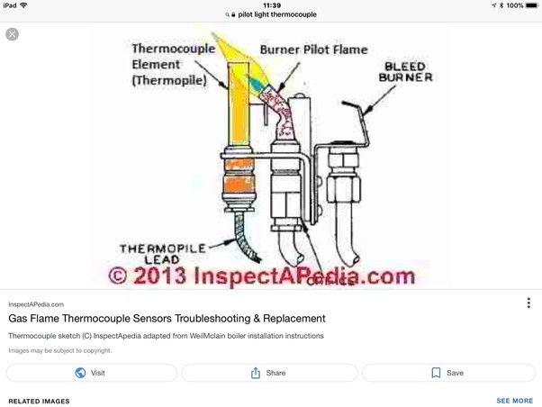 ... Water Heater, Above, Sometimes In, The Flame. Itu0027s Purpose Is To  Automatically Shut Off The Gas, If The Flame Goes Out, So It Doesnu0027t Keep  Flowing, ...