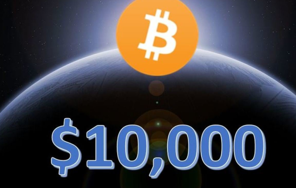 Is it true that by 2020 a Bitcoin will be worth $1,000,000? - Quora