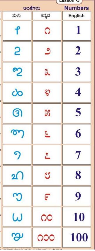 Grade / Standard / Class 1, Kannada Medium, Kannada Reader ...