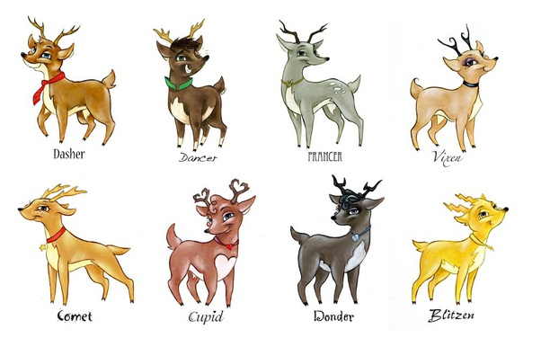 What Order Are Santa S Reindeer In First To Last Quora