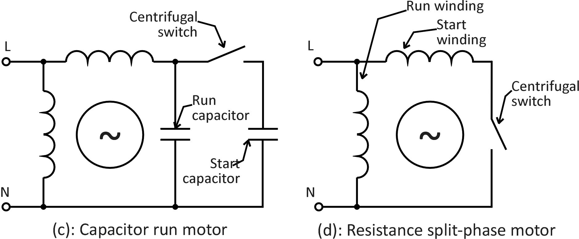 What is the wiring of a single-phase motor? - Quora  Lead Single Phase Motor Wiring Diagrams on