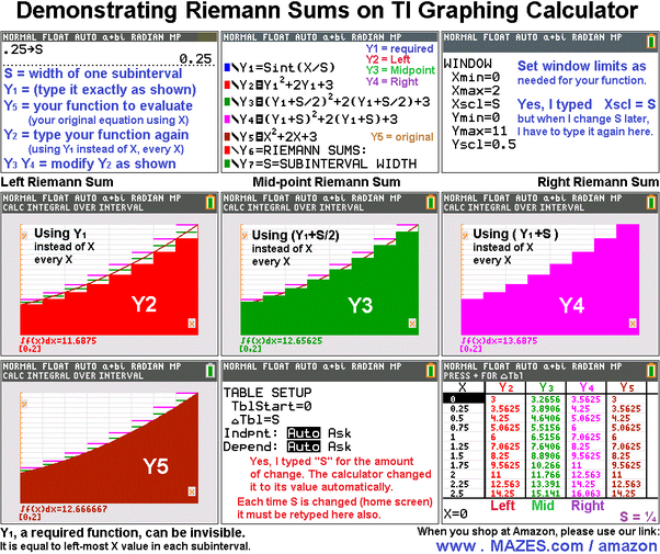 Is There Any Way To Calculate Riemann Sums On A Ti 84 Calculator
