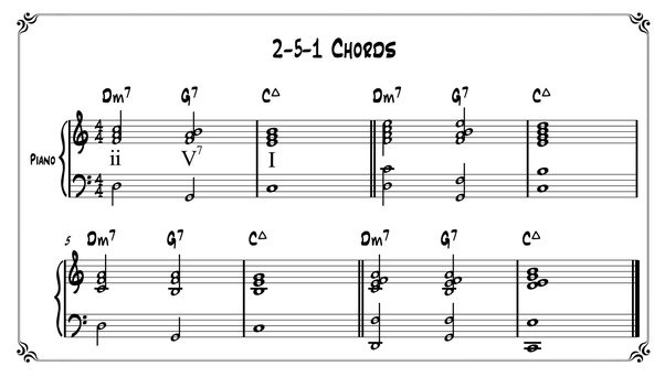 What Is The Best Way To Learn To Improvise By Chord In Jazz Guitar