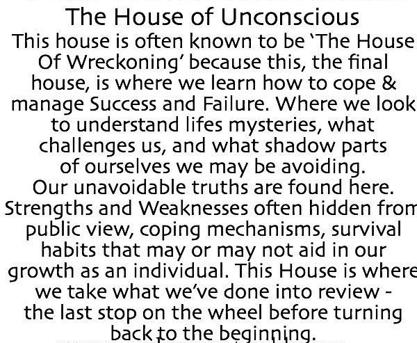 What is the importance of the 12th house in chart reading? - Quora