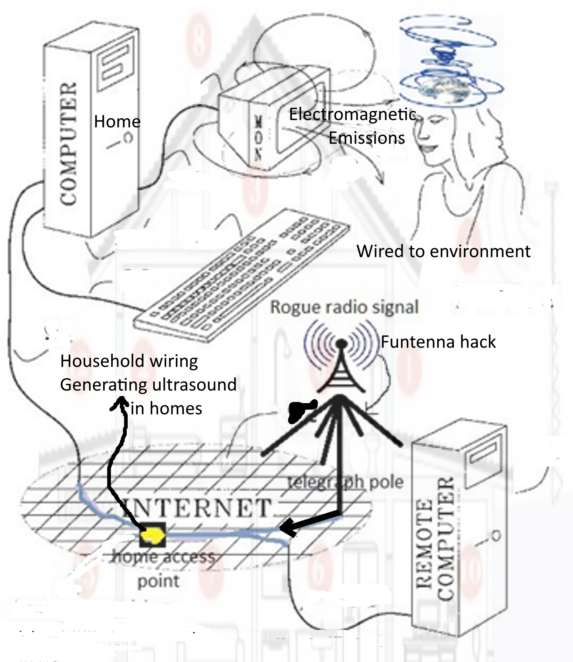 large cat5 network wiring diagrams online wiring diagram Home Network Diagram Examples large cat5 network wiring diagram wiring diagram databaseinternet cable wiring diagram wiring diagram international wiring diagrams