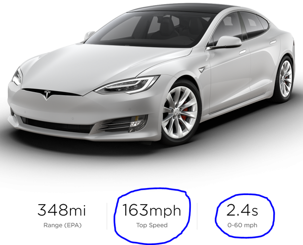 Is the Tesla 'Ludicrous Mode' really fast, or is it all ...