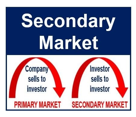 Ipo second market main market
