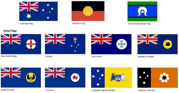 should aussie flag modified composition writer