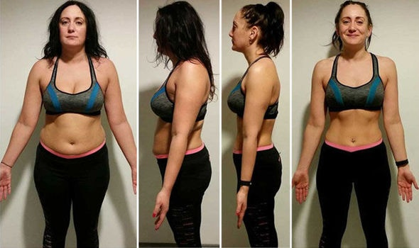 How to lose weight through diet only - Quora