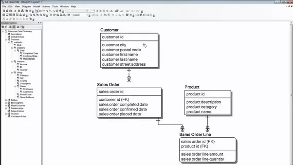What Is The Sql Server Database Designer Tool Quora