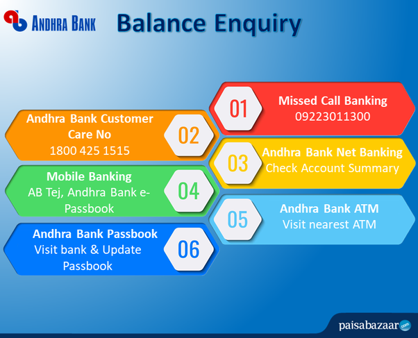 Fs Bank Online