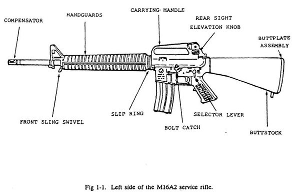 M16a2 Parts Diagram Wiring Diagram For Light Switch