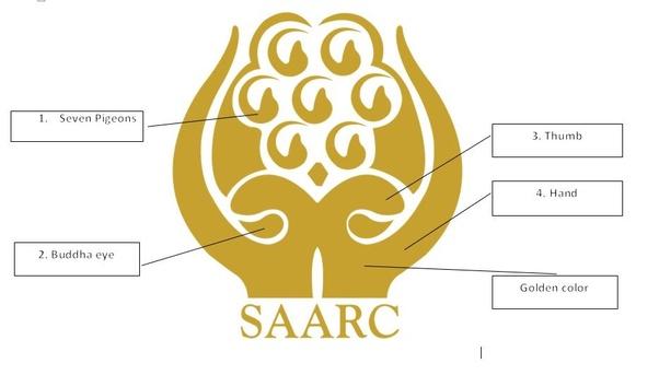 functions of saarc