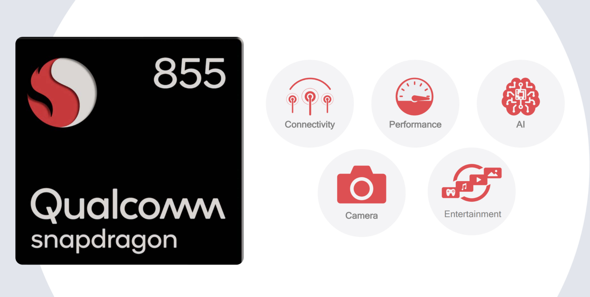 What are the main features of the new Snapdragon 855 from