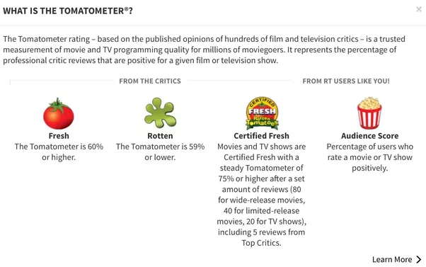 Are Ratings By Rotten Tomatoes Reliable How Useful And Trustworthy Is Rotten Tomatoes Quora