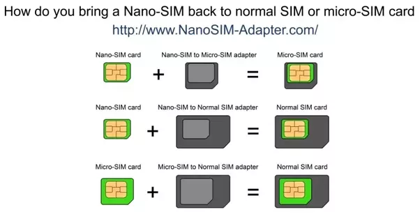 iphone 6 how to change a sim card