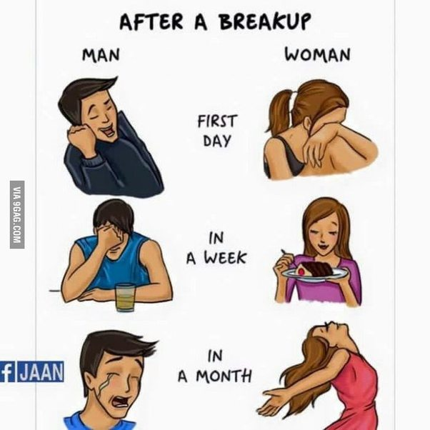 What do guys feel after a break up