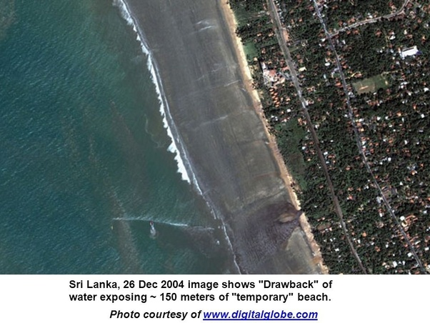 How far does the coast recede before a Tsunami? Is it