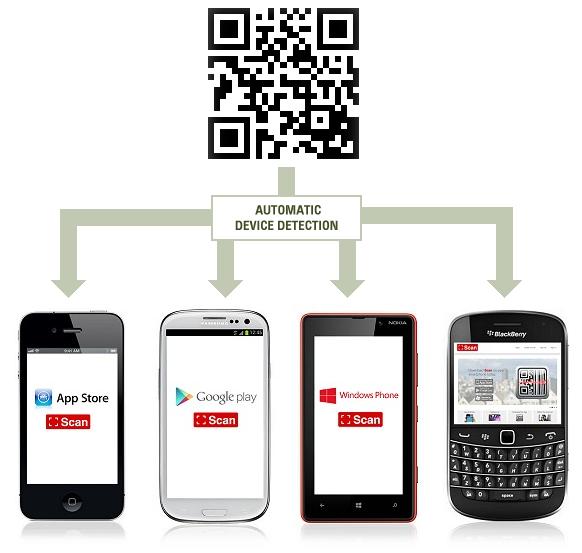 Qr Code Scanner Download