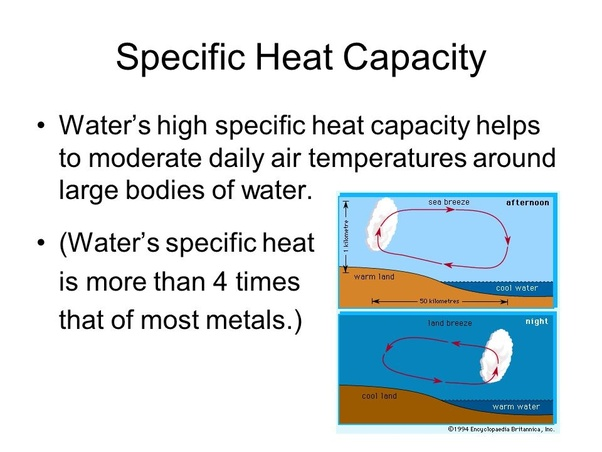 What Are Some Real Life Examples Of Specific Heat With Explanations