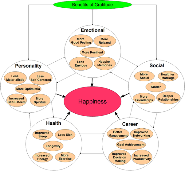 Psychology interaction pdf goals in social