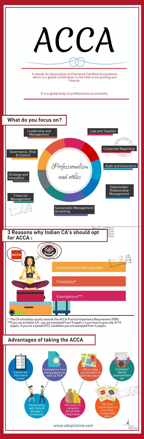 How many exemptions does the acca give for various degrees after ca one enjoys many exemptions but an ipcc student also gets exemptions while pursuing acca 1betcityfo Gallery