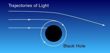 do black holes have infinite density - photo #10
