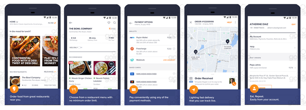 How much does it cost to build a Swiggy application? - Quora