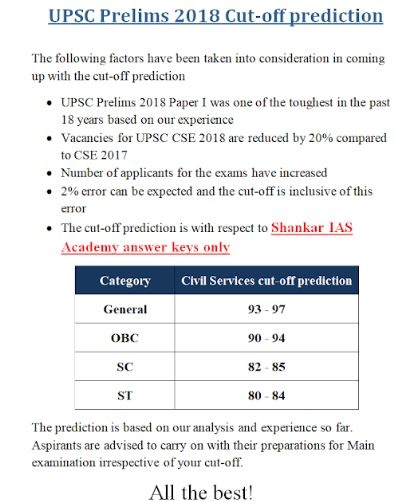What is the expected cutoff of the UPSC preliminary exam