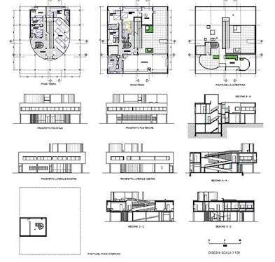 What 39 s so important about le corbusier 39 s villa savoye quora for Villa concept construction vedene