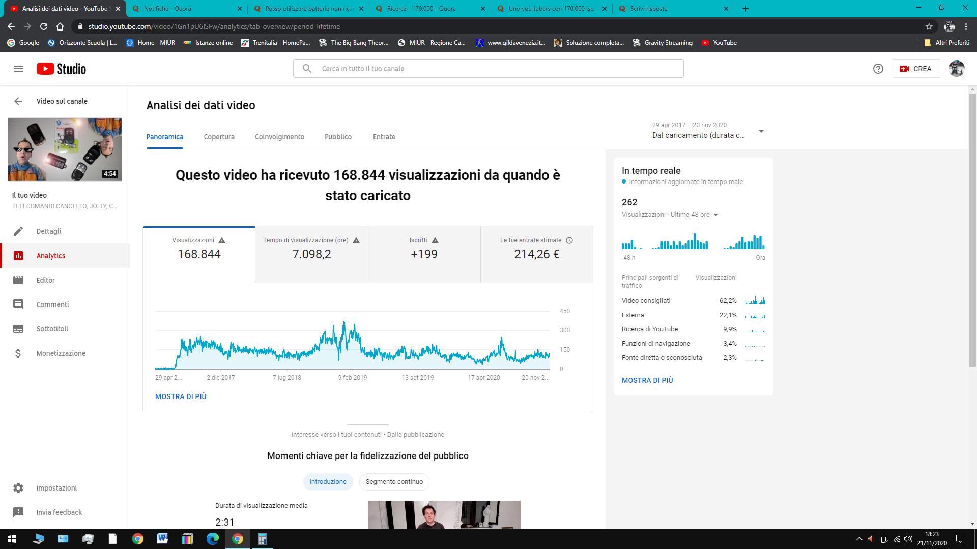un milione di visualizzazioni youtube soldi