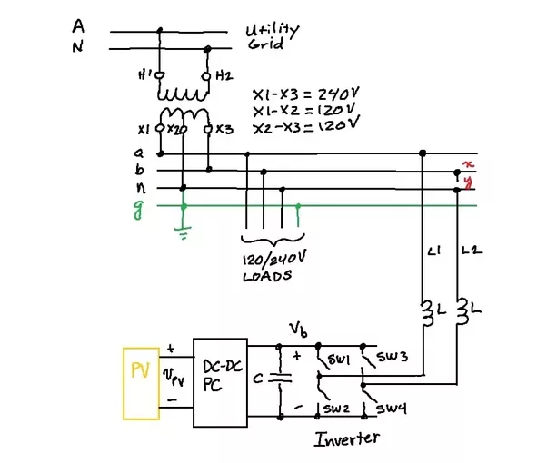 Many 240v grid tie inverters do not have a neutral wire on the
