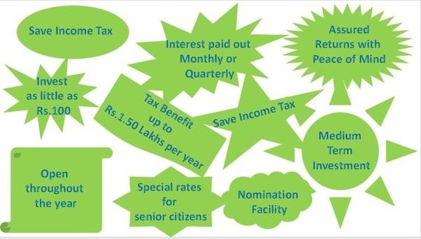 Stratégies de placement: Comment puis-je économiser de l'impôt sur les intérêts produits par un dépôt à terme (FD)?