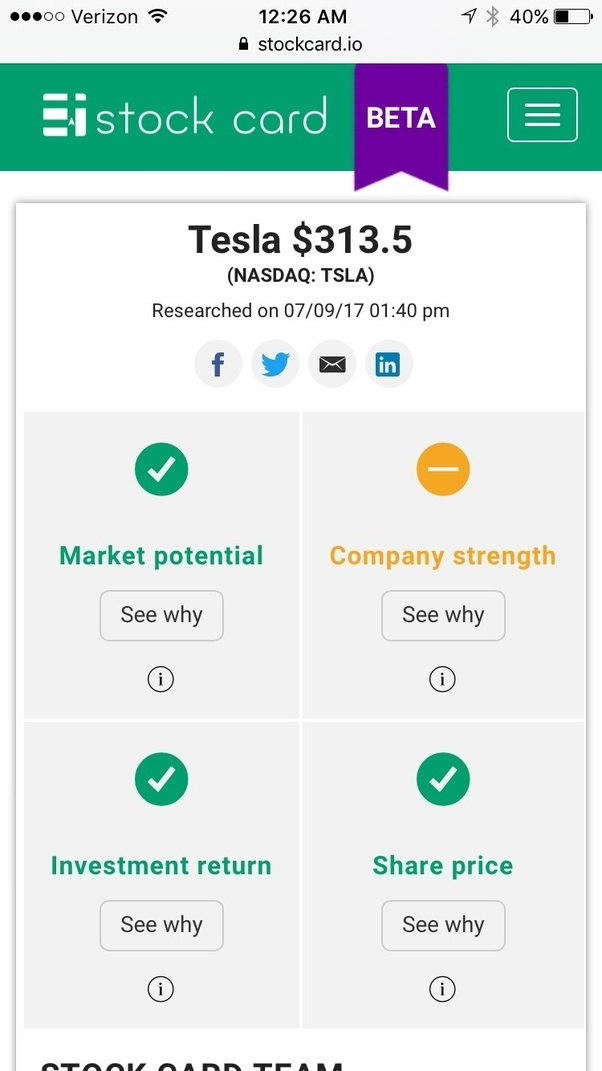 I want to buy tesla stock