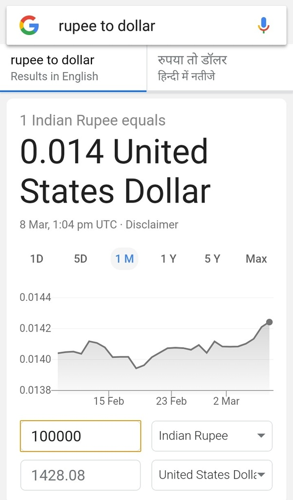 How Much Is 1 Lakh Rus In Us Dollars