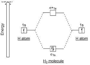 Diagram Of Hydrogen Molecules Wiring Diagrams Best