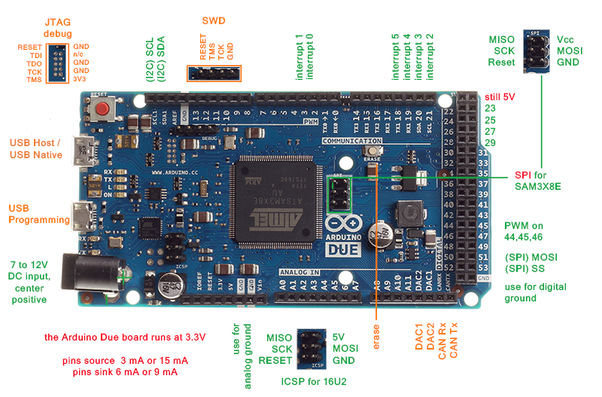 How to connect an SD card SPI module with Arduino DUE - Quora