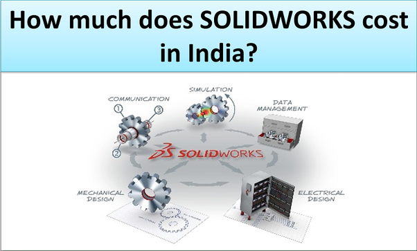 How much does SolidWorks cost in India? - Quora
