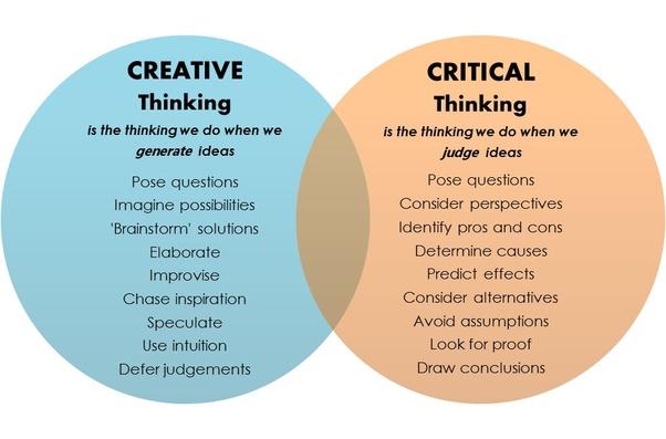 Apa Perbedaan Berpikir Kritis Dan Berpikir Kreatif Critical And Creative Thinking Quora