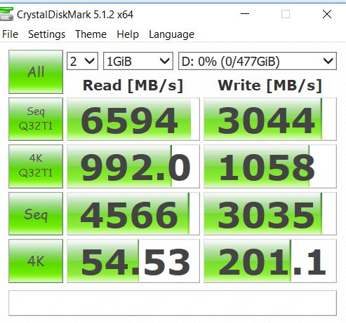 How to increase the speed of a NVME SSD - Quora