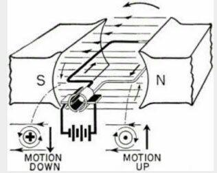 permanent magnet motor diagram small motor diagram wiring